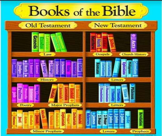 Books-of-the-Bible